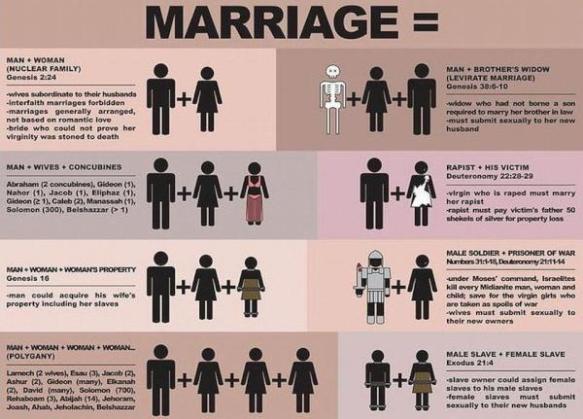 marriagechallenge